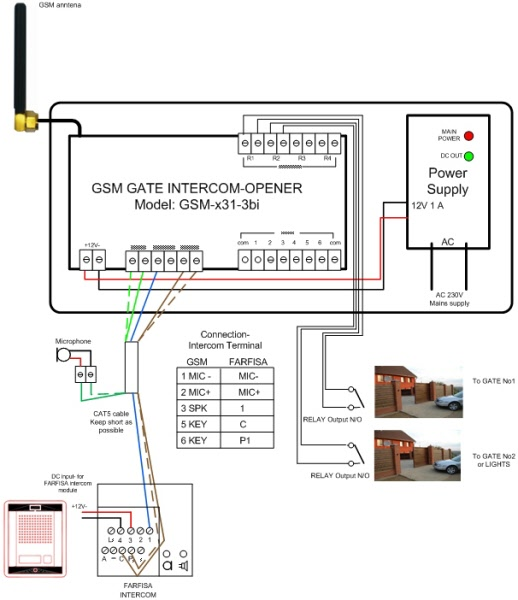 Wire intercom systems wiring diagram security